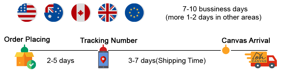 Shipping Infomation
